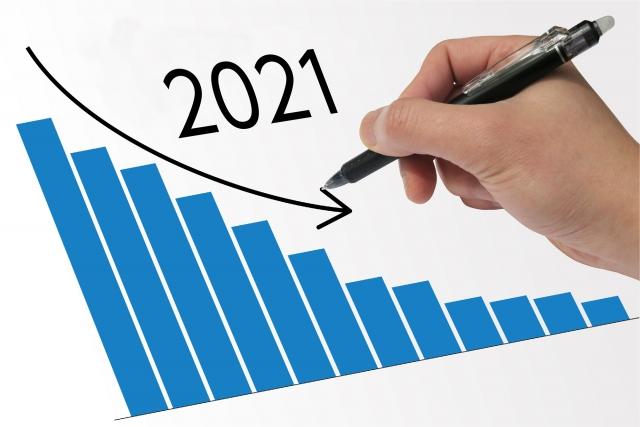2021年ビジネスと業績ダウンのグラフ